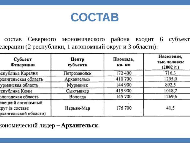 СОСТАВ В состав Северного экономического района входит 6 субъектов Федерации...