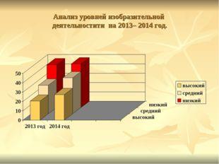 Анализ уровней изобразительной деятельностити на 2013– 2014 год.