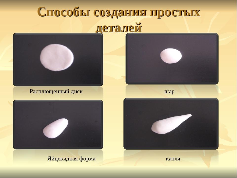 Способы создания простых деталей Расплющенный диск шар капля Яйцевидная форма