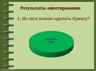 Результаты анкетирования 1. Из чего можно сделать бумагу? © Фокина Лидия Петр