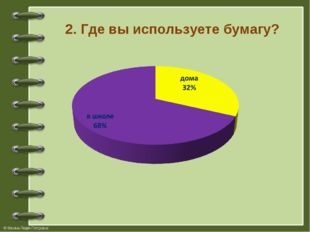 2. Где вы используете бумагу? © Фокина Лидия Петровна