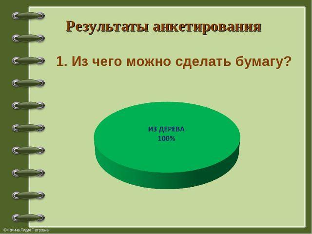 Результаты анкетирования 1. Из чего можно сделать бумагу? © Фокина Лидия Петр...