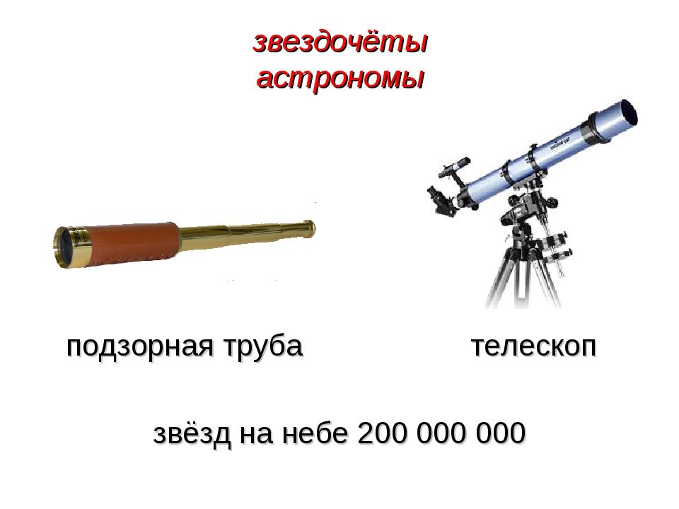 звездочёты астрономы подзорная труба телескоп звёзд на небе 200 000 000