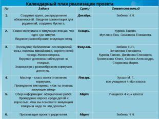 Календарный план реализации проекта № Задача Сроки Ответственный 1. Создание