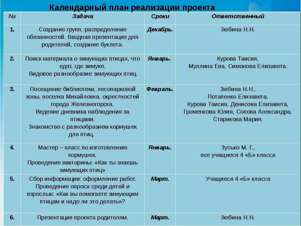 Календарный план реализации проекта № Задача Сроки Ответственный 1. Создание...