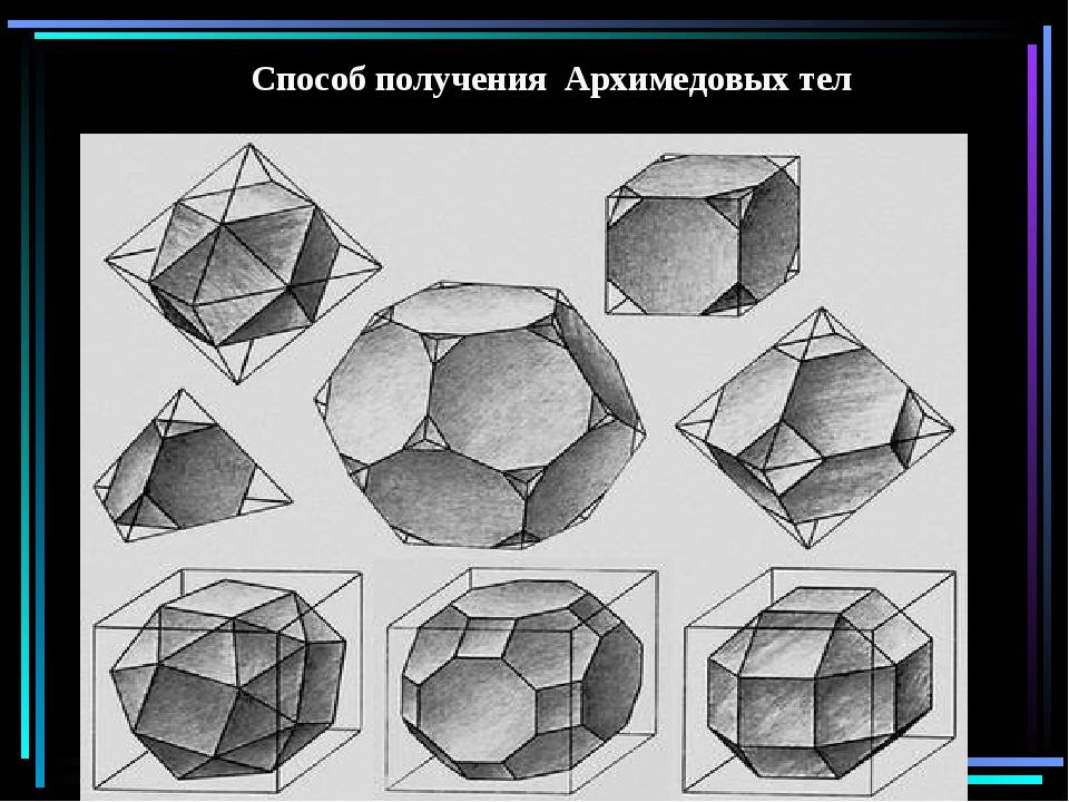 Способ получения Архимедовых тел