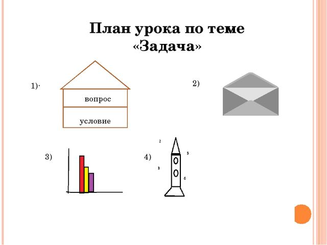 План урока по теме «Задача» . 1) 2) 3) 4) з Задача а вопрос? условие вопрос