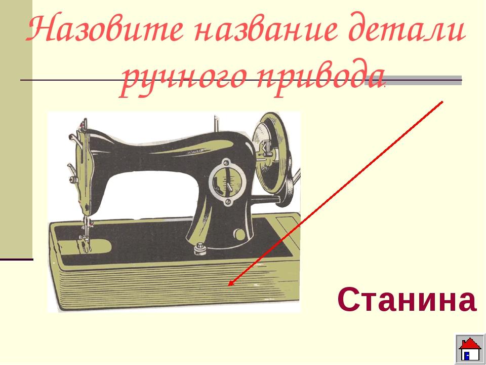 Назовите название детали ручного привода. Станина