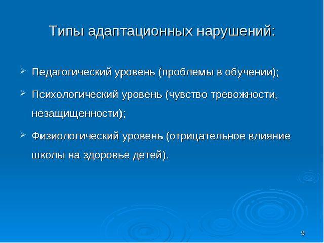 * Типы адаптационных нарушений: Педагогический уровень (проблемы в обучении);...
