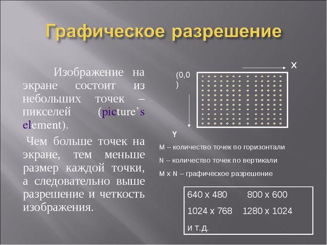 Изображение на экране состоит из небольших точек – пикселей (picture's eleme...