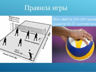 Правила игры Мяч: масса 260-280 граммов и диаметр 65-67 сантиметров