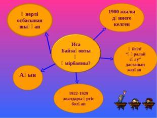 """1900 жылы дүниеге келген Ақын 1922-1929 жылдары әртіс болған Әйгілі """"Құралай"""
