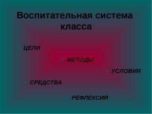 Воспитательная система класса МЕТОДЫ СРЕДСТВА ЦЕЛИ РЕФЛЕКСИЯ УСЛОВИЯ