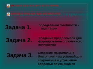 Задача 1. определение готовности к адаптации создание предпосылок для формир