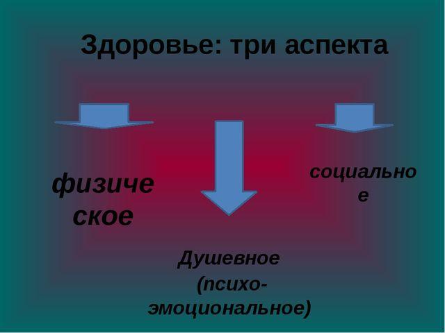 физическое Душевное (психо-эмоциональное) социальное Здоровье: три аспекта
