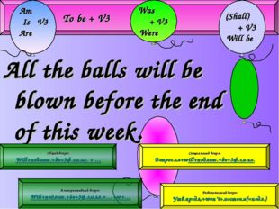 All the balls will be blown before the end of this week. 		To be + V3 Am Is