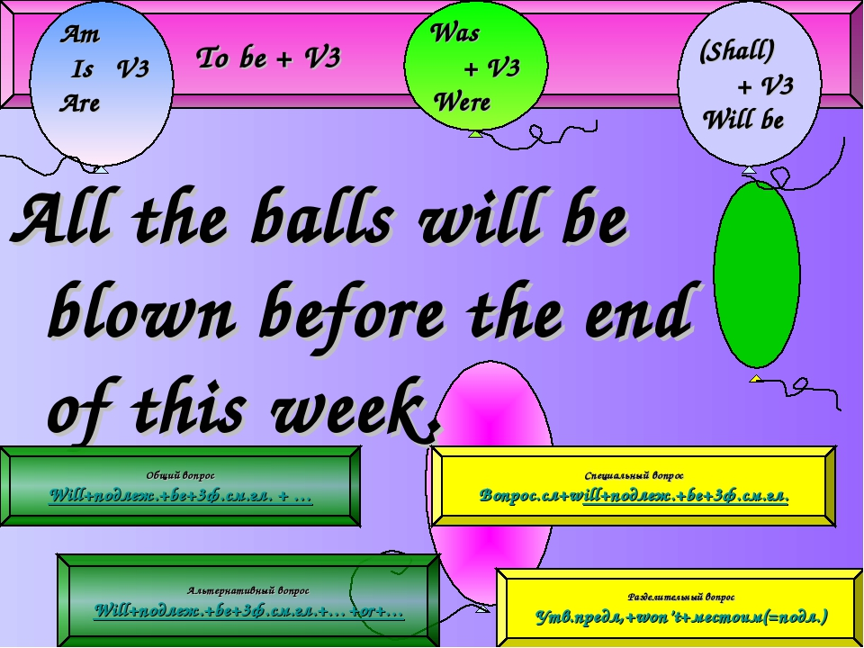 All the balls will be blown before the end of this week. 		To be + V3 Am Is...