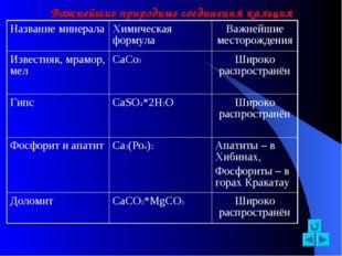 Важнейшие природные соединения кальция Название минералаХимическая формулаВ