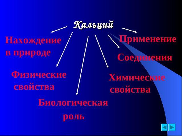 Кальций Нахождение в природе Физические свойства Химические свойства Соединен...