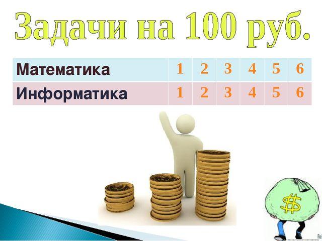 Математика123456 Информатика123456
