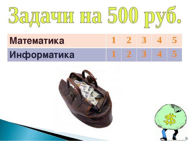 Математика12345 Информатика12345