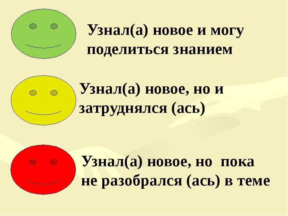 Узнал(а) новое, но и затруднялся (ась) Узнал(а) новое, но пока не разобрался...