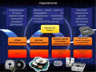 Накопители Информация, которую обрабатывает компьютер называют ДАННЫМИ. Данны