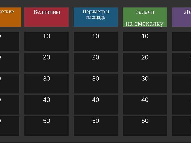 Арифметические действия Вопросы категории 1 Категория 1: разделительный слайд