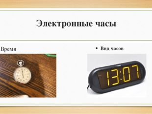 Электронные часы Время Вид часов
