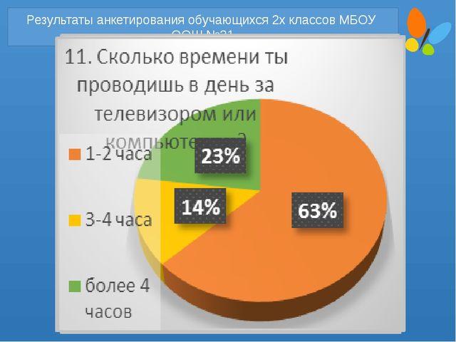 Результаты анкетирования обучающихся 2х классов МБОУ ООШ №31