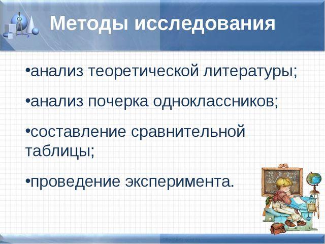 Методы исследования анализ теоретической литературы; анализ почерка однокласс...