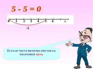 Если из числа вычесть это число, получится нуль. -5