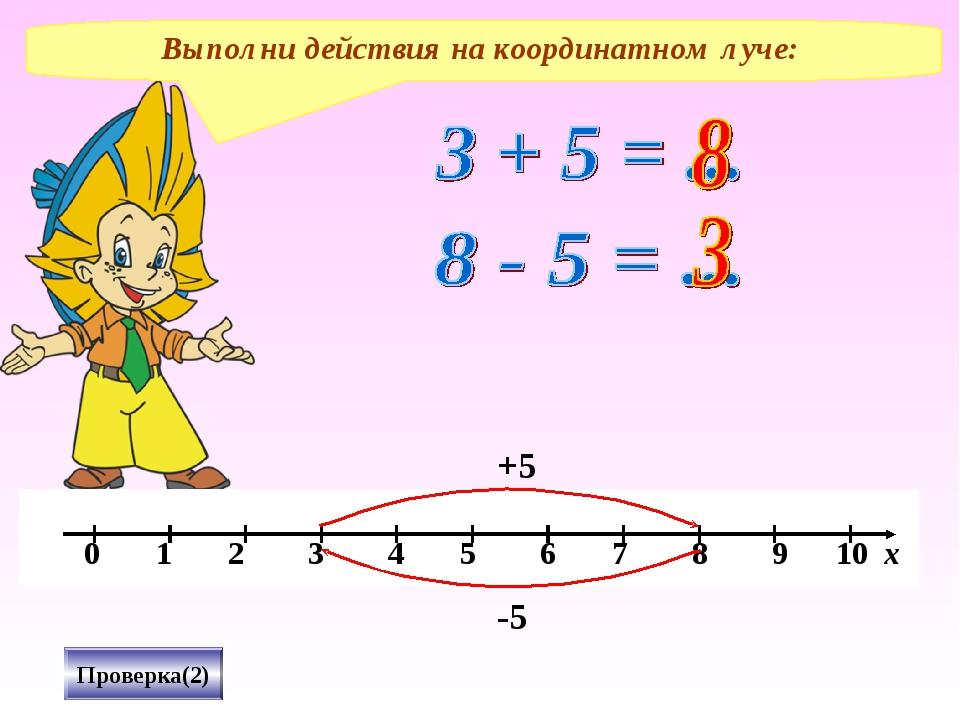 Проверка(2) Выполни действия на координатном луче: +5 -5