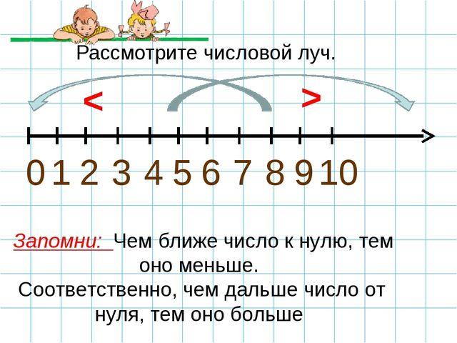 Рассмотрите числовой луч. 0 1 2 3 4 5 6 7 8 9 10 < > Запомни: Чем ближе число...