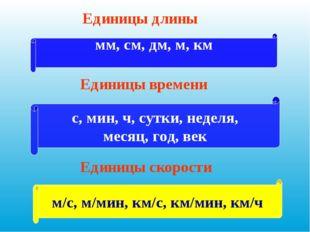 Единицы длины мм, см, дм, м, км Единицы времени с, мин, ч, сутки, неделя, мес