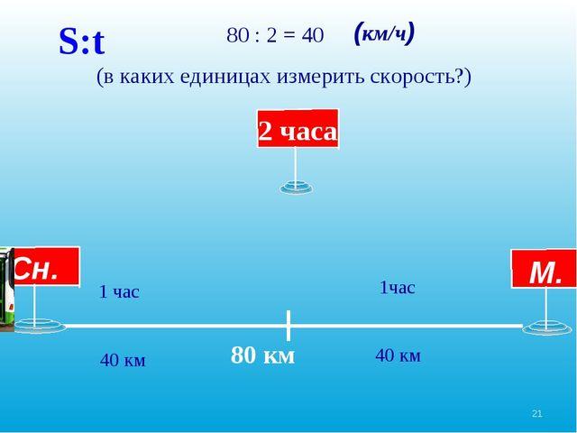 * 80 км 80 : 2 = 40 (в каких единицах измерить скорость?) 1 час 1час 40 км 40...