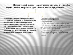 Политический режим- совокупность методов и способов осуществления в стране г