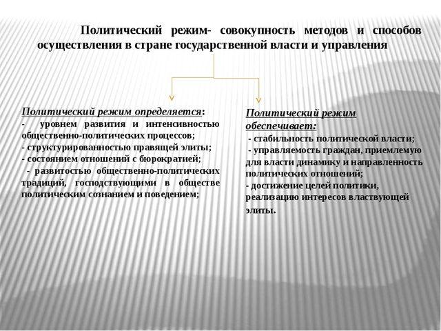 Политический режим- совокупность методов и способов осуществления в стране г...
