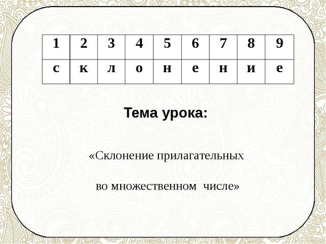 Тема урока: «Склонение прилагательных во множественном числе» 1 2 3 4 5 6 7 8...