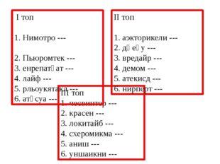 ІІІ топ 1. чесвинтер --- 2. красен --- 3. локитайб --- 4. схеромикма --- 5. а