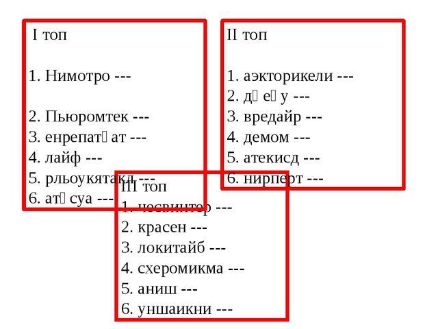 ІІІ топ 1. чесвинтер --- 2. красен --- 3. локитайб --- 4. схеромикма --- 5. а...
