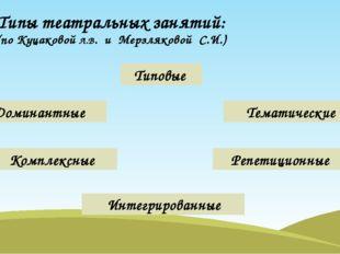 Типы театральных занятий: (по Куцаковой Л.В. и Мерзляковой С.И.) Типовые Доми