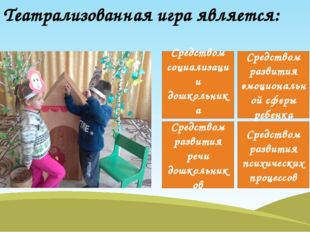 Театрализованная игра является: Средством социализации дошкольника Средством