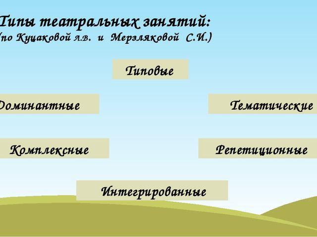 Типы театральных занятий: (по Куцаковой Л.В. и Мерзляковой С.И.) Типовые Доми...