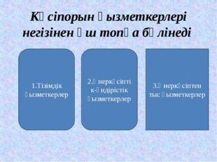 Кәсіпорын қызметкерлері негізінен үш топқа бөлінеді 1.Тізімдік қызметкерлер 2