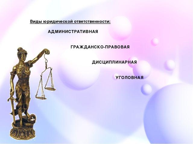 Виды юридической ответственности: АДМИНИСТРАТИВНАЯ ГРАЖДАНСКО-ПРАВОВАЯ ДИСЦИП...