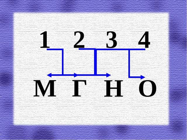 1 2 3 4 Г Н О М