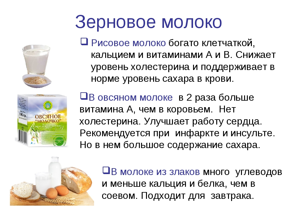 Зерновое молоко Рисовое молоко богато клетчаткой, кальцием и витаминами А и В...