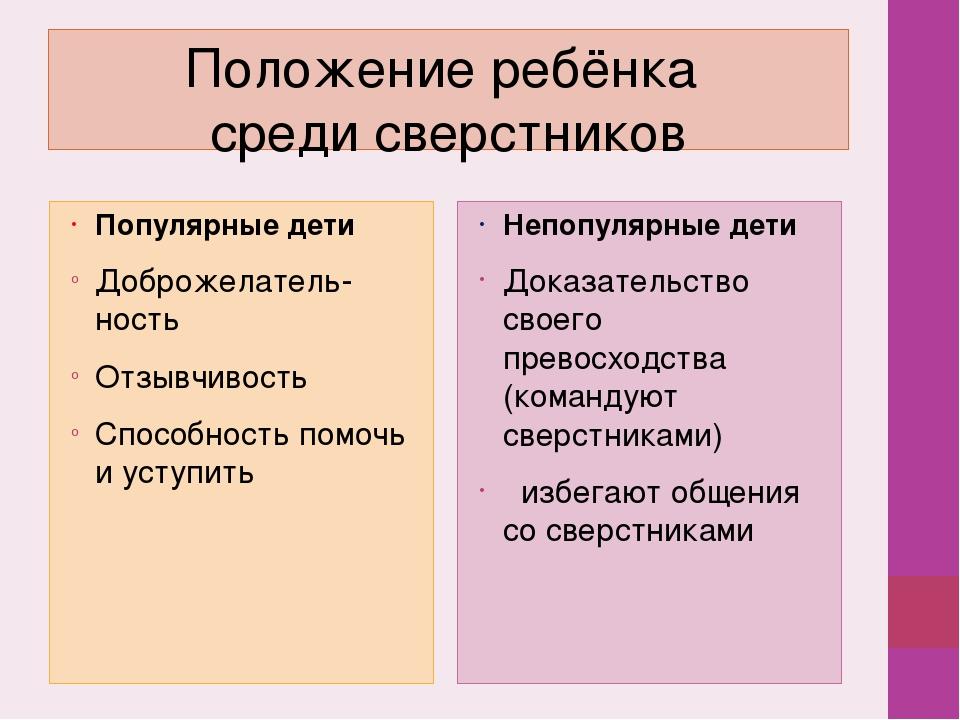 Положение ребёнка среди сверстников Популярные дети Доброжелатель-ность Отзыв...