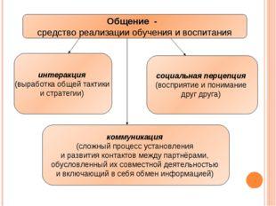 Общение - средство реализации обучения и воспитания Общение - средство реализ